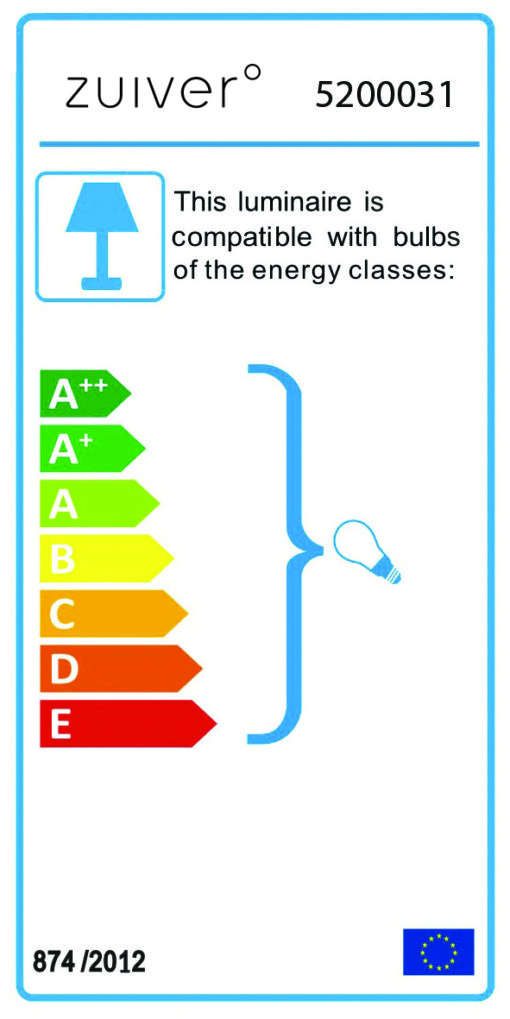 energie label specificatie